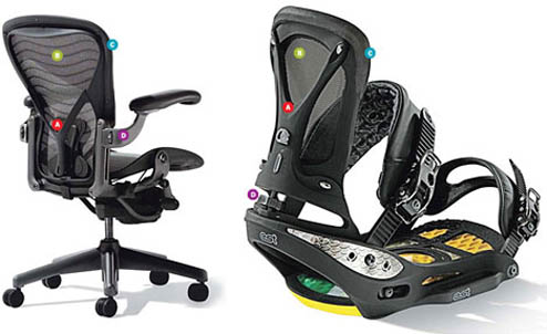 the aeron chair was the most famous office seat of all time but we never expected it to show up in a burton co2 snowboard binding awesome office chair image