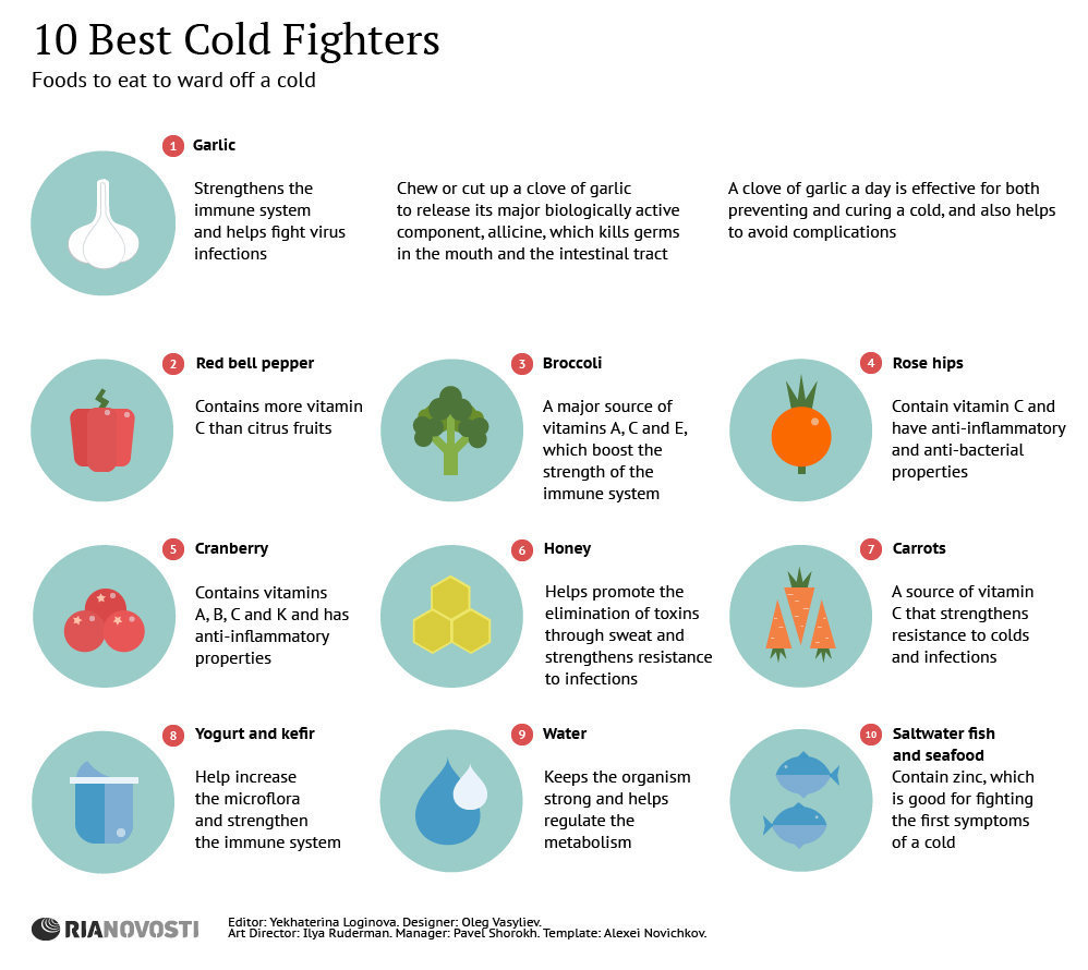 10 kinds of foods that can fight your cold fooyoh entertainment - Alimentos sistema inmunologico ...