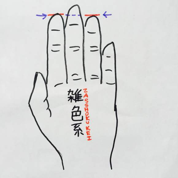 index finger dating Join our online dating site and meet singles for a healthy portion of a nice flirting and wonderful romance.